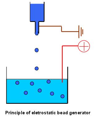 alginate_bead_generator_2